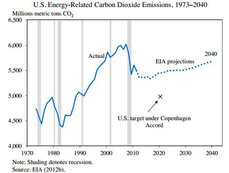 Energía. Producción, distribución. Cénit del petróleo, peak oil, fuentes, contradicciones, consecuencias. - Página 4 1372103264_extras_ladillos_1_0