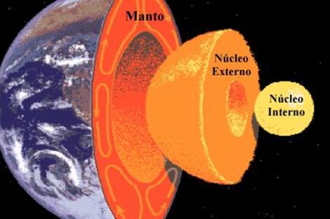 Esquema del interior de la Tierra. | EL MUNDO.es